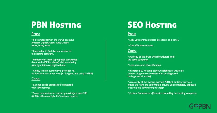 pbn hosting vs seo hosting