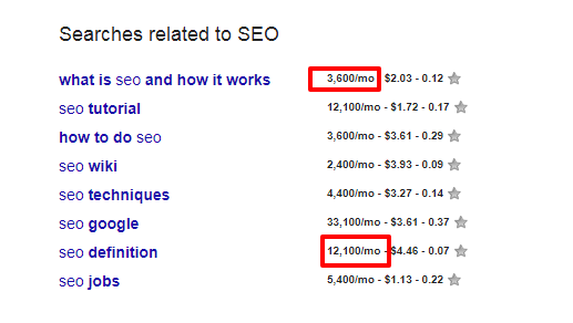 LSI search volume by keywords everywhere